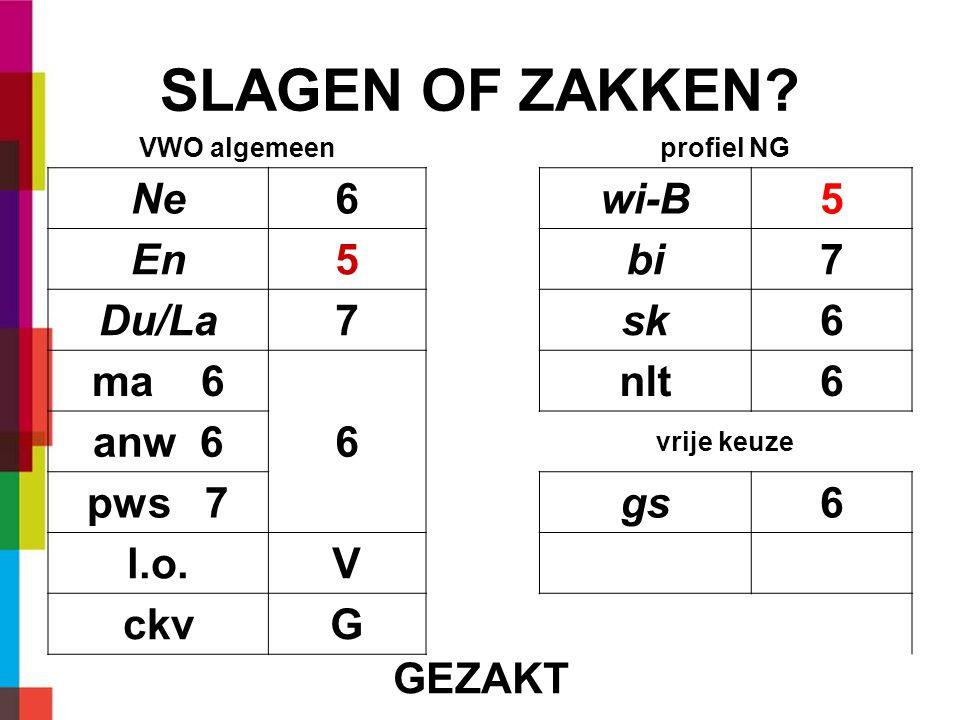 slagen of zakken Ne 6 wi-B 5 En bi 7 Du/La sk ma 6 nlt anw 6 pws 7 gs
