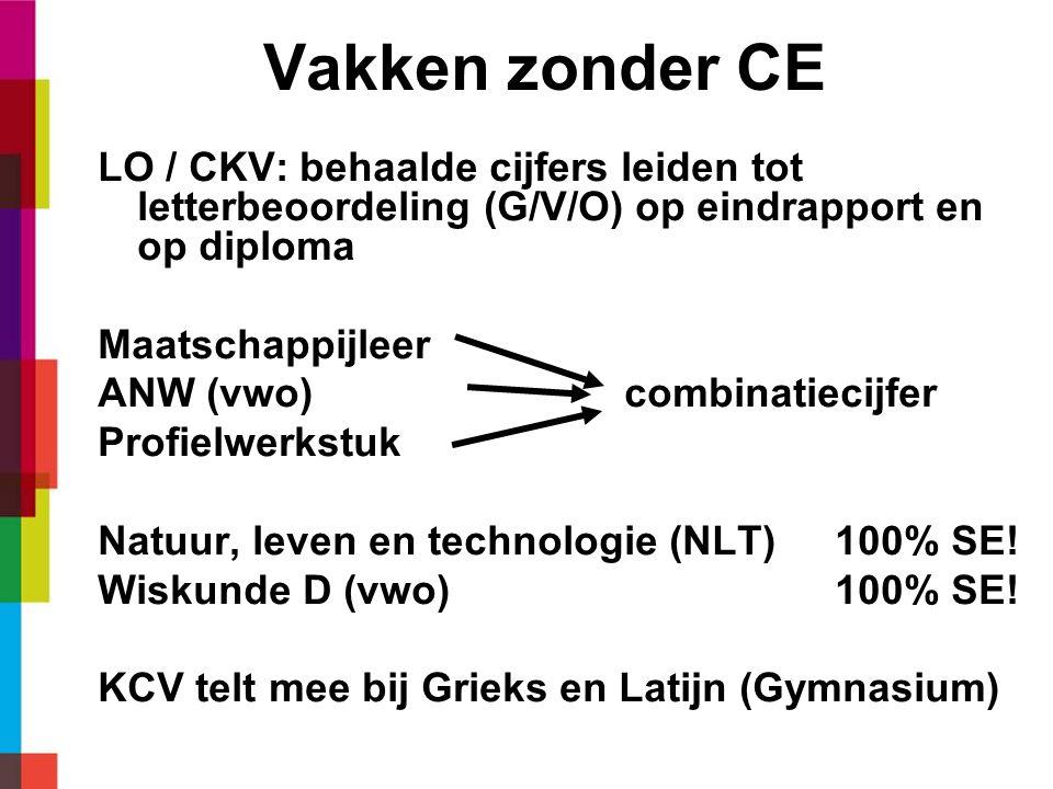 Vakken zonder CE LO / CKV: behaalde cijfers leiden tot letterbeoordeling (G/V/O) op eindrapport en op diploma.