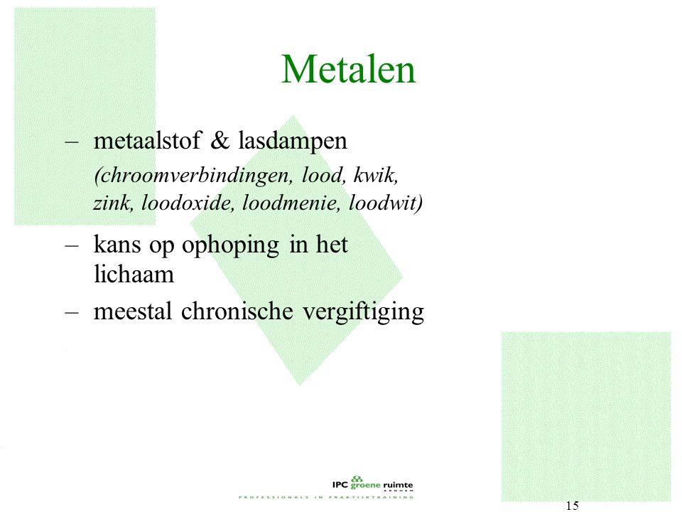 Metalen metaalstof & lasdampen kans op ophoping in het lichaam