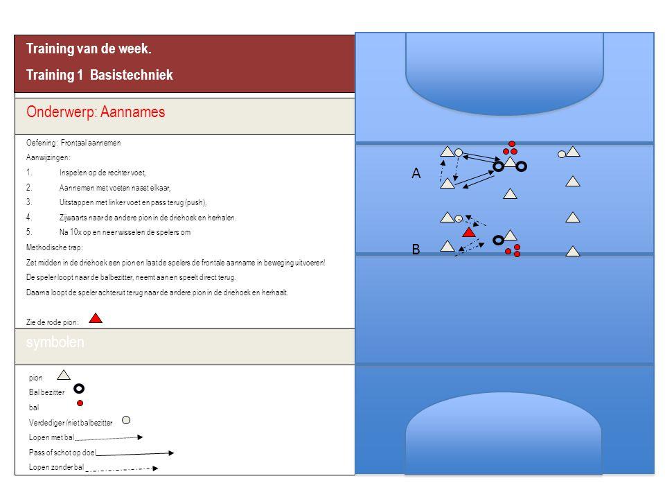 Onderwerp: Aannames A B symbolen Training van de week.