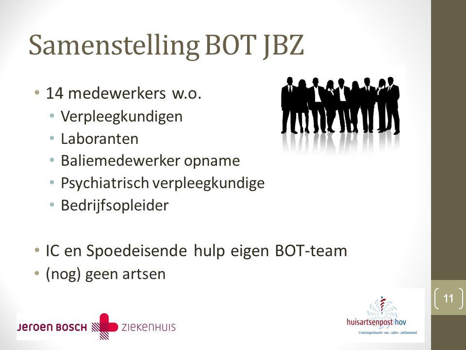 Samenstelling BOT JBZ 14 medewerkers w.o.