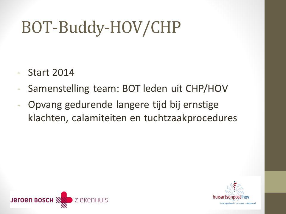 BOT-Buddy-HOV/CHP Start 2014 Samenstelling team: BOT leden uit CHP/HOV