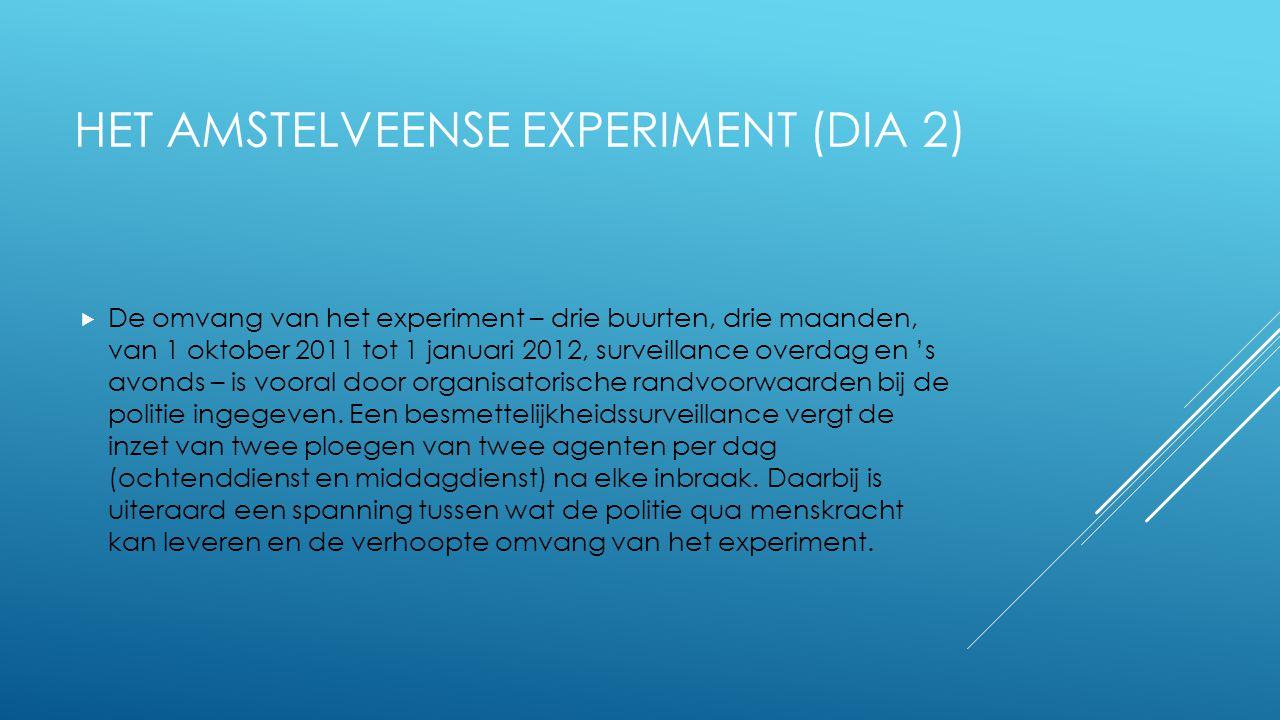 Het Amstelveense experiment (dia 2)