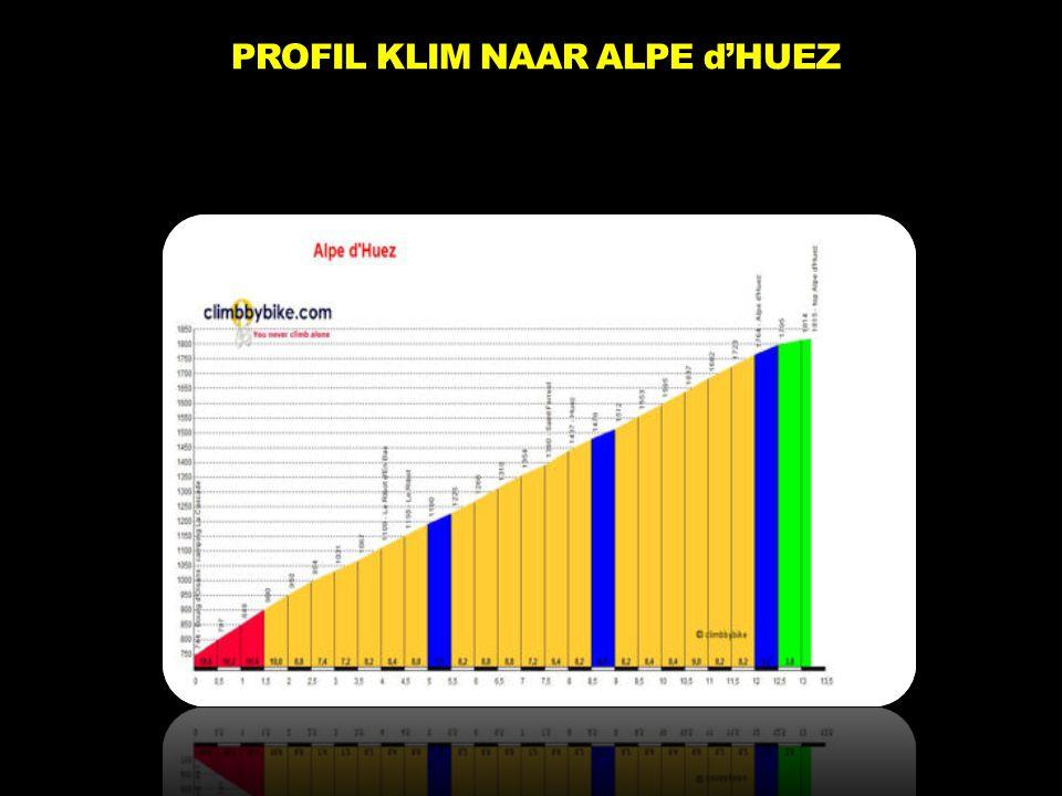 PROFIL KLIM NAAR ALPE d'HUEZ