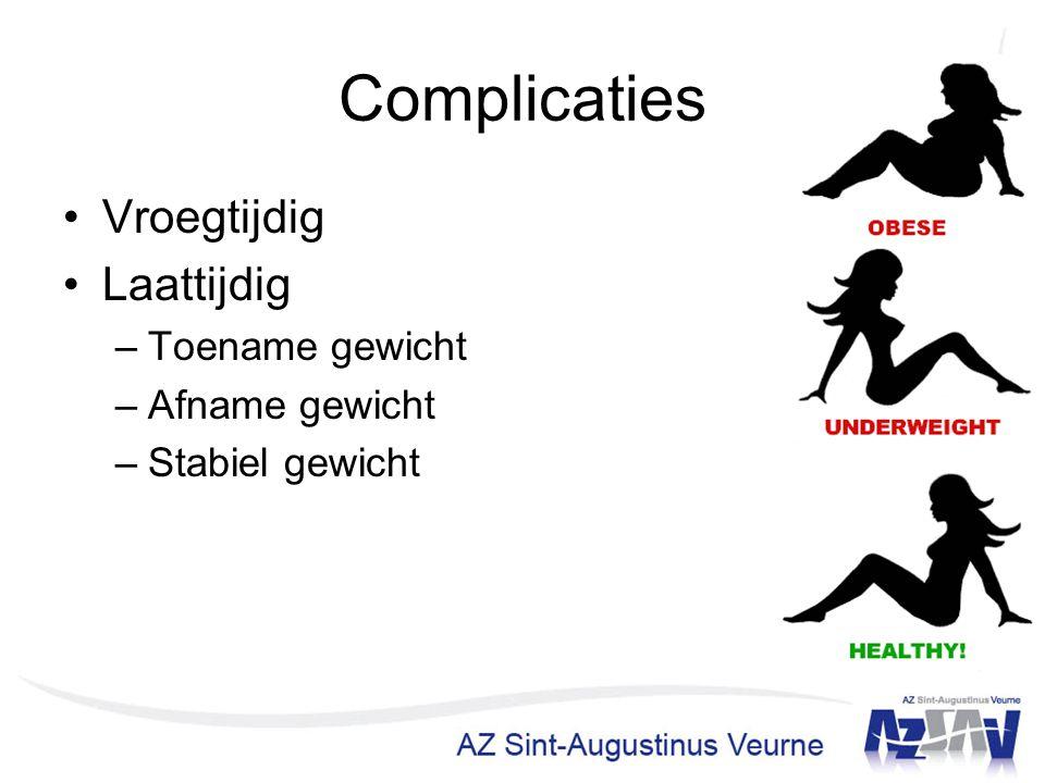 Complicaties Vroegtijdig Laattijdig Toename gewicht Afname gewicht