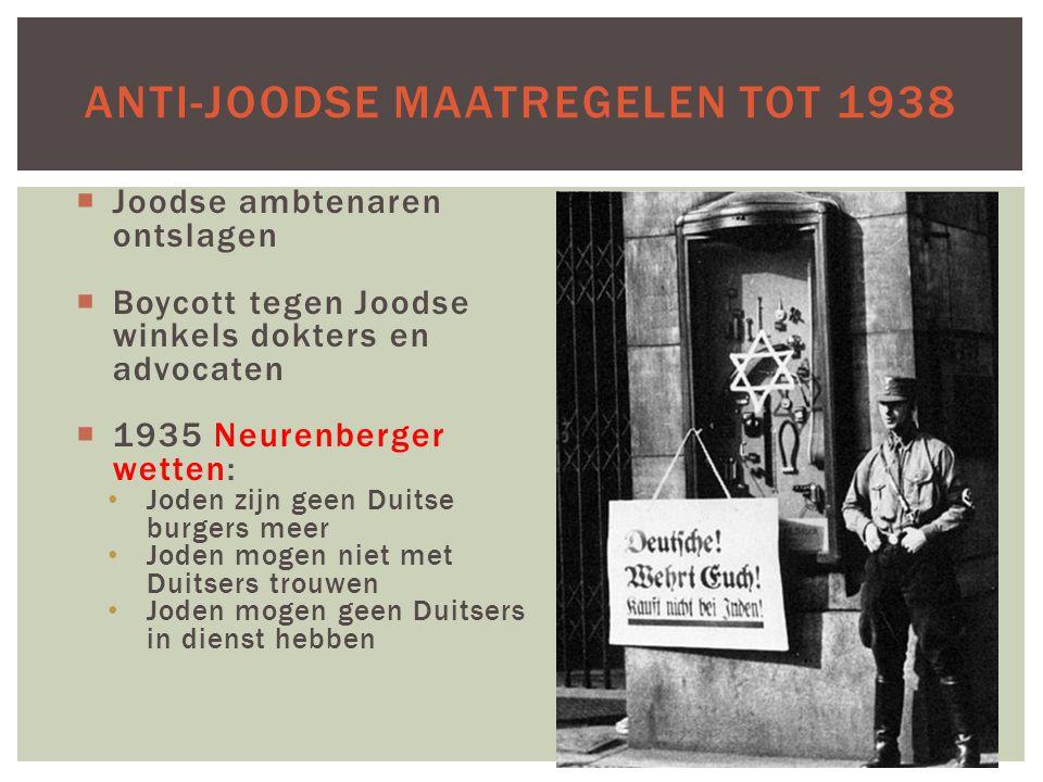 Anti-Joodse maatregelen tot 1938