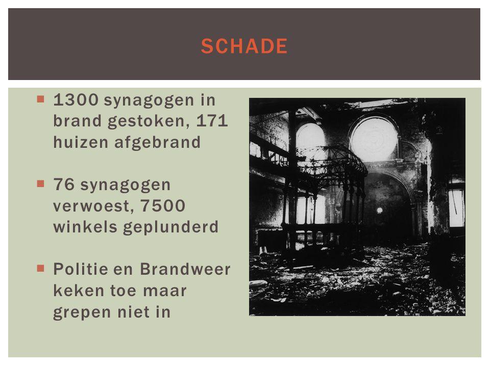 Schade 1300 synagogen in brand gestoken, 171 huizen afgebrand