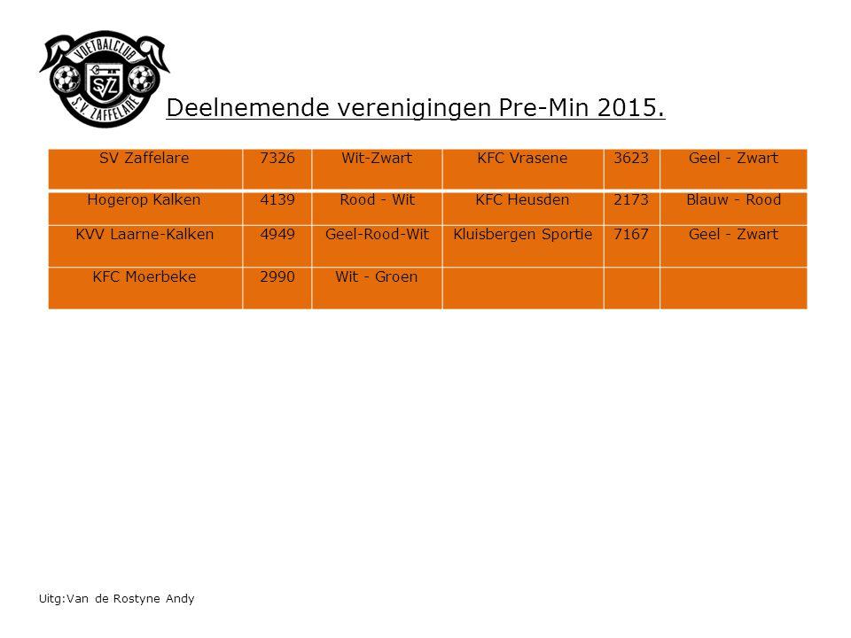 Deelnemende verenigingen Pre-Min 2015.