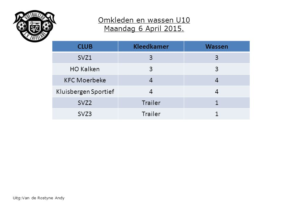 Omkleden en wassen U10 Maandag 6 April 2015. CLUB. Kleedkamer. Wassen. SVZ1. 3. HO Kalken. KFC Moerbeke.