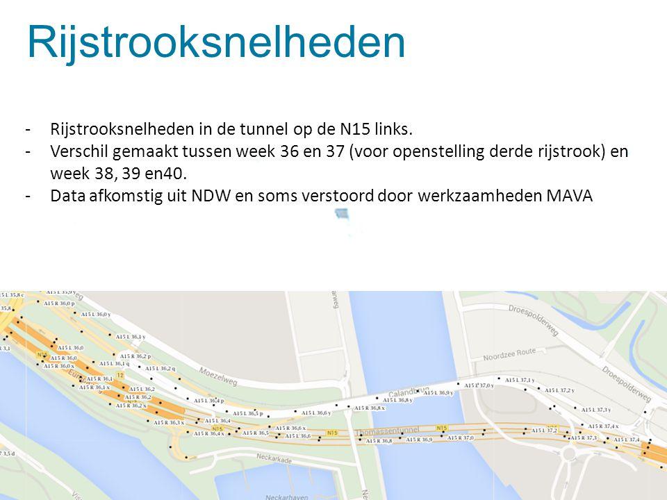 Rijstrooksnelheden Rijstrooksnelheden in de tunnel op de N15 links.
