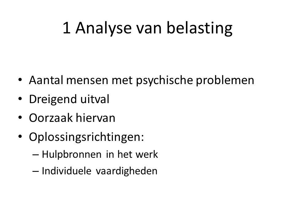 1 Analyse van belasting Aantal mensen met psychische problemen