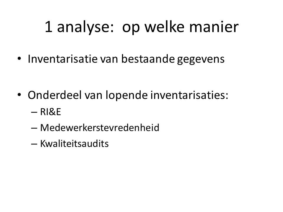1 analyse: op welke manier