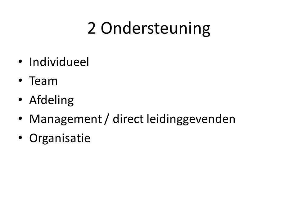2 Ondersteuning Individueel Team Afdeling