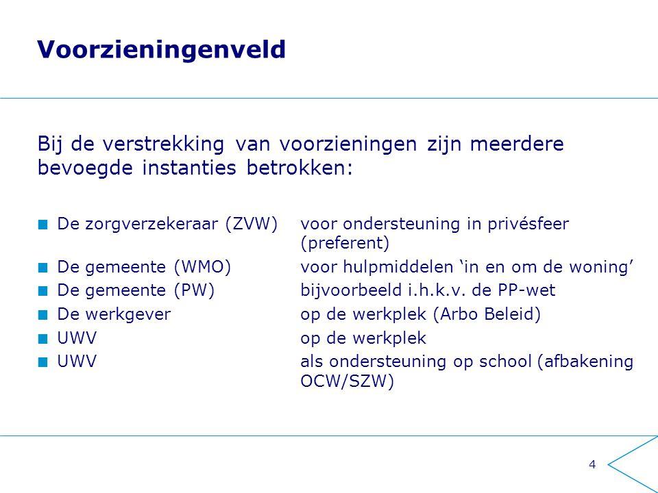 Voorzieningenveld Bij de verstrekking van voorzieningen zijn meerdere bevoegde instanties betrokken:
