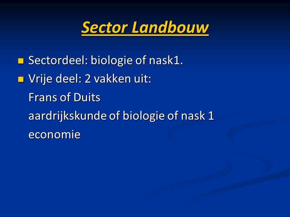 Sector Landbouw Sectordeel: biologie of nask1.