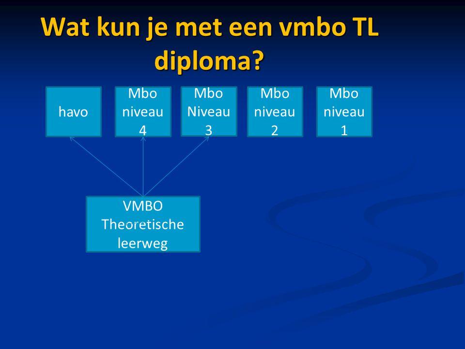 Wat kun je met een vmbo TL diploma