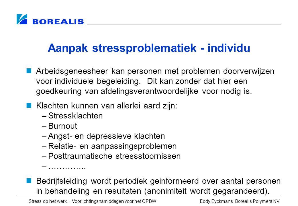 Aanpak stressproblematiek - individu