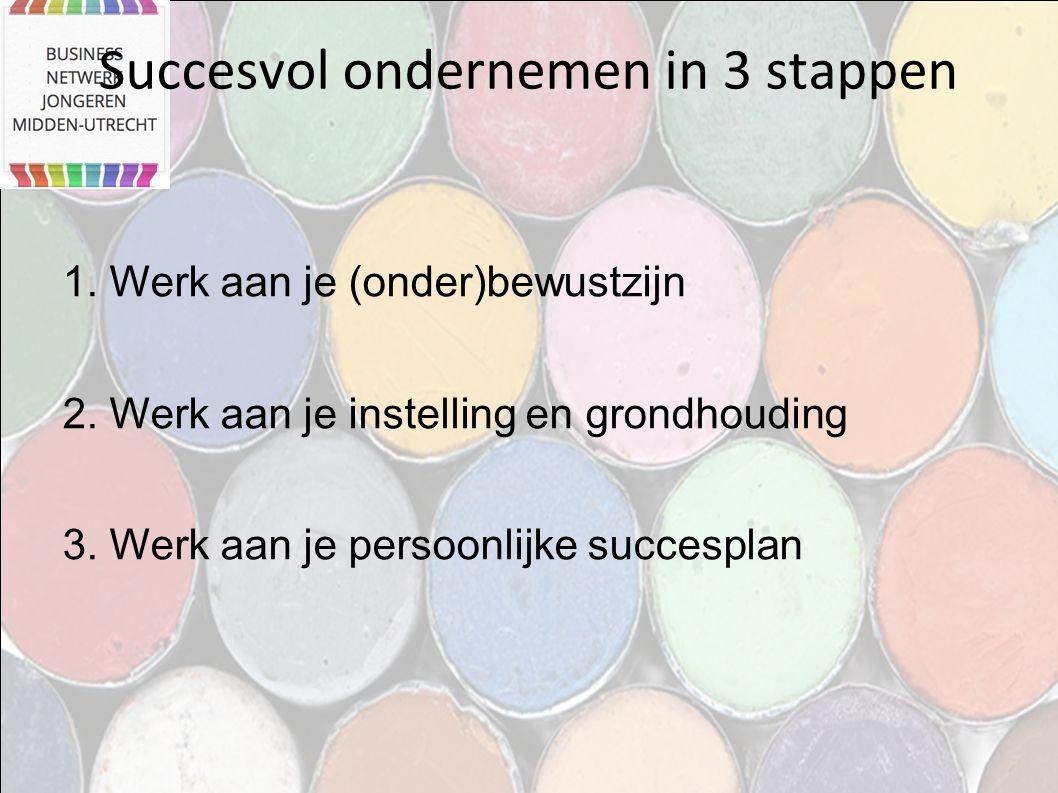 Succesvol ondernemen in 3 stappen