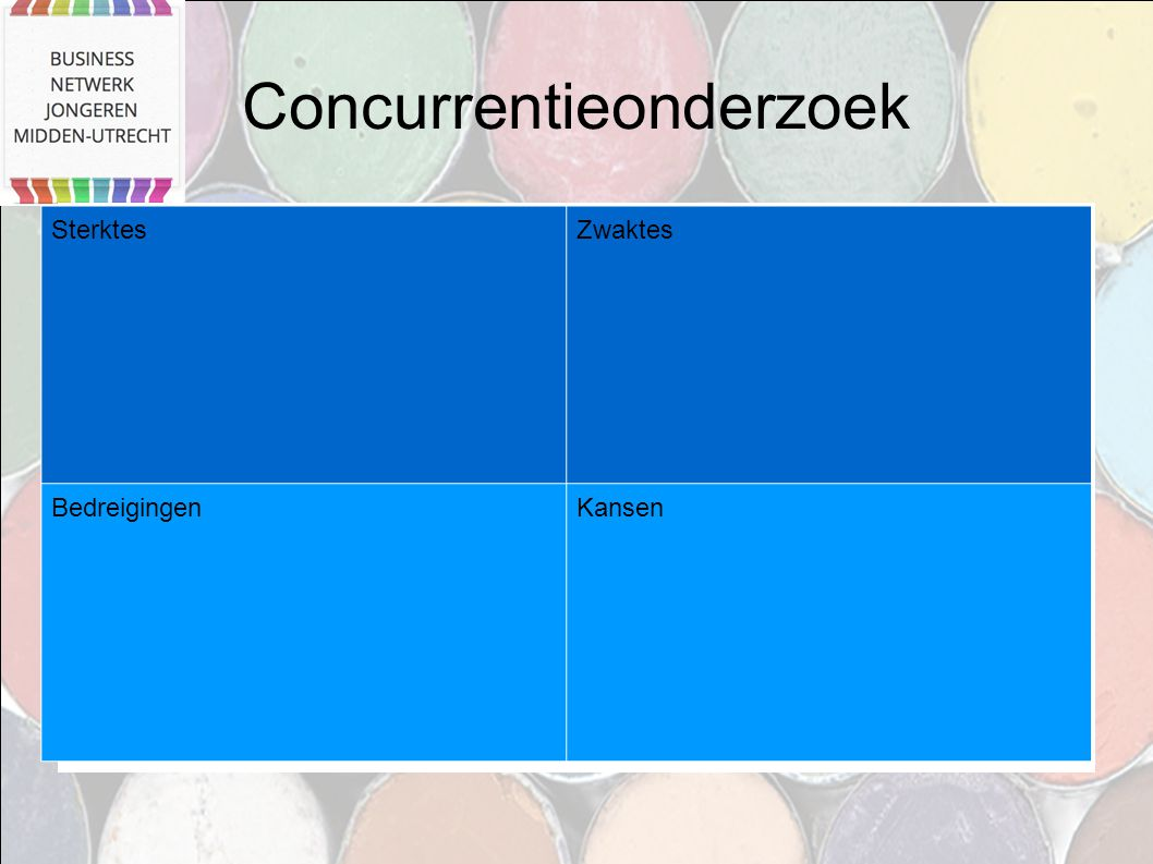 Concurrentieonderzoek