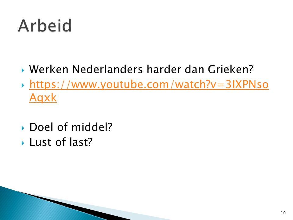Arbeid Werken Nederlanders harder dan Grieken
