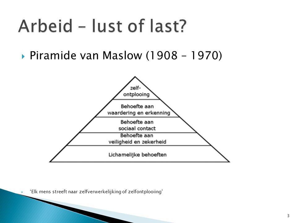 Arbeid – lust of last Piramide van Maslow (1908 – 1970)