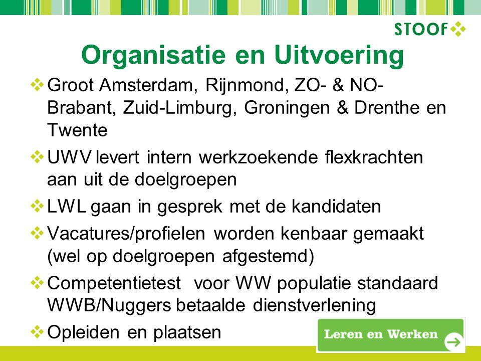 Organisatie en Uitvoering