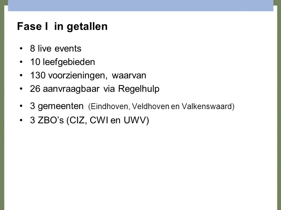 Fase I in getallen 8 live events 10 leefgebieden