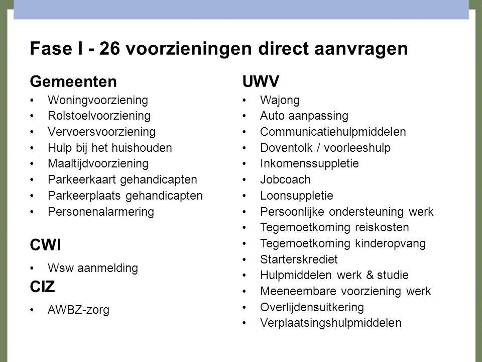 Fase I - 26 voorzieningen direct aanvragen