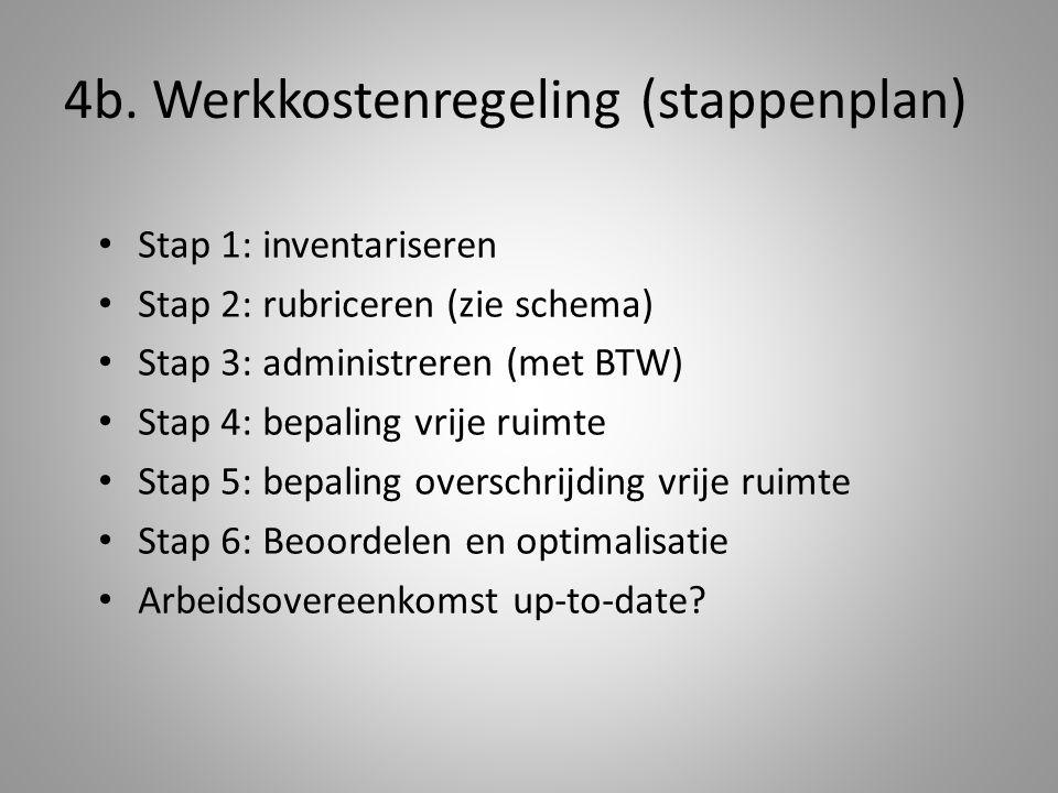 4b. Werkkostenregeling (stappenplan)