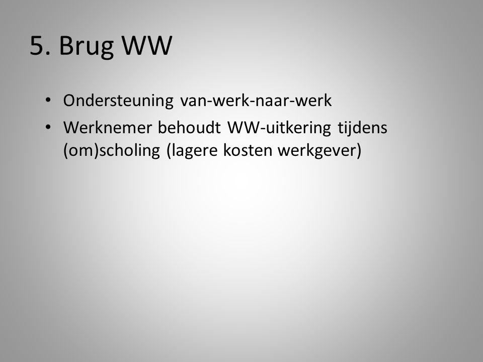 5. Brug WW Ondersteuning van-werk-naar-werk