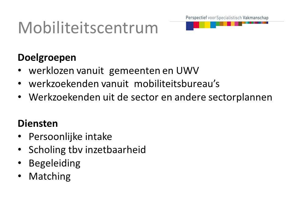 Mobiliteitscentrum Doelgroepen werklozen vanuit gemeenten en UWV