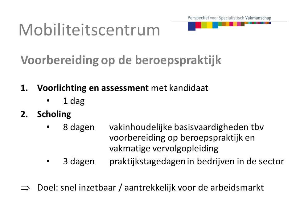 Mobiliteitscentrum Voorbereiding op de beroepspraktijk