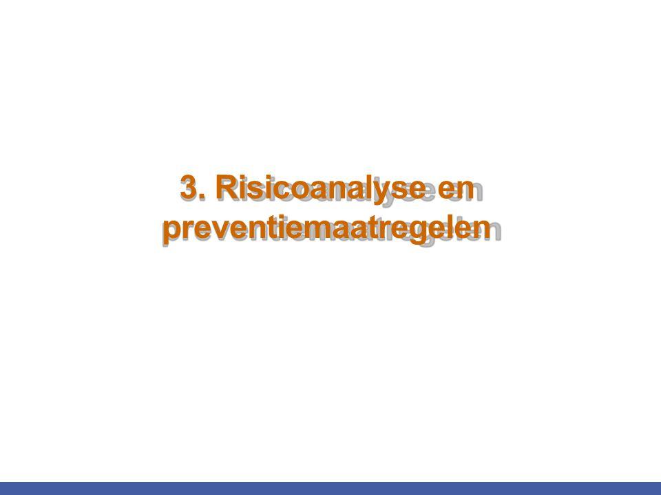 3. Risicoanalyse en preventiemaatregelen