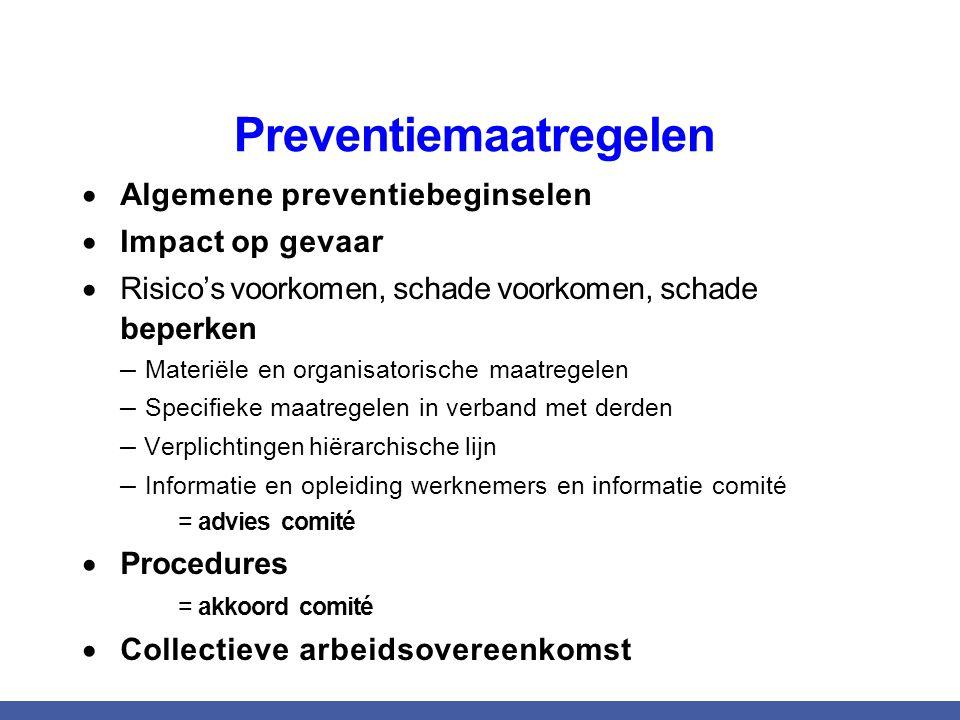 Preventiemaatregelen