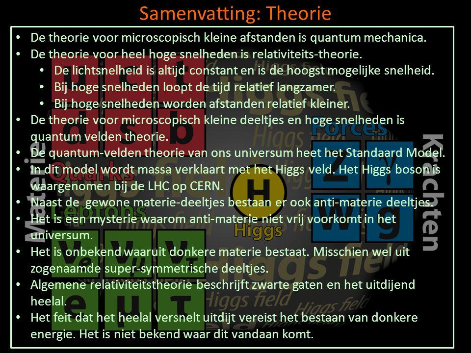 Samenvatting: Theorie