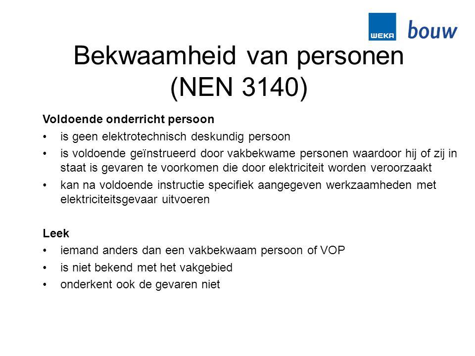 Bekwaamheid van personen (NEN 3140)