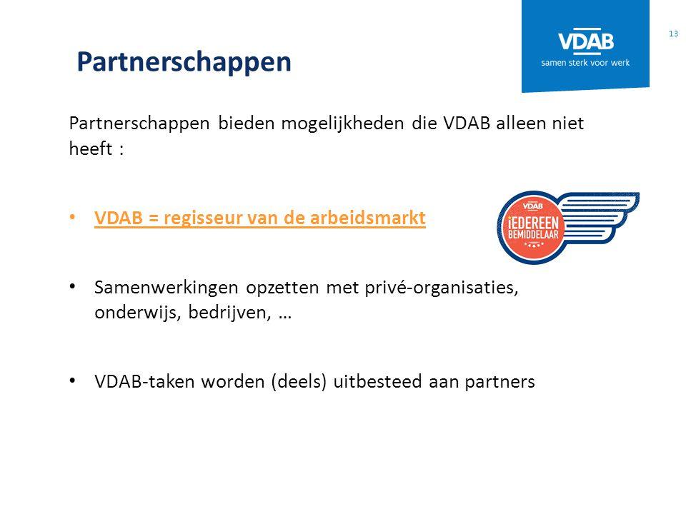Partnerschappen Partnerschappen bieden mogelijkheden die VDAB alleen niet heeft : VDAB = regisseur van de arbeidsmarkt.