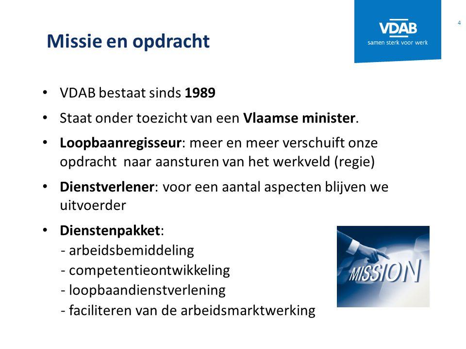 Missie en opdracht VDAB bestaat sinds 1989