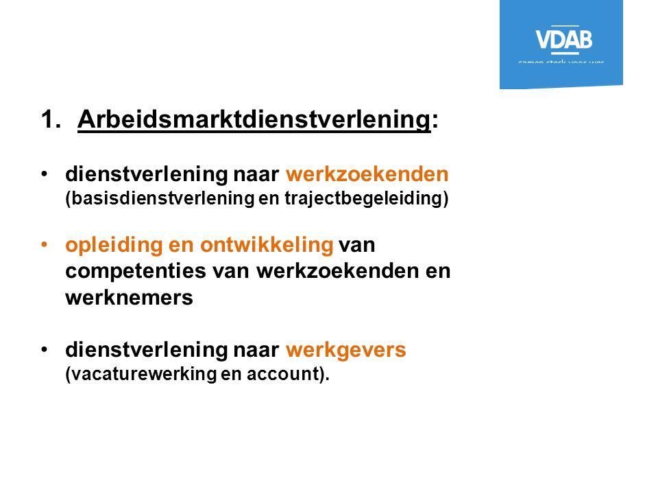 Arbeidsmarktdienstverlening: