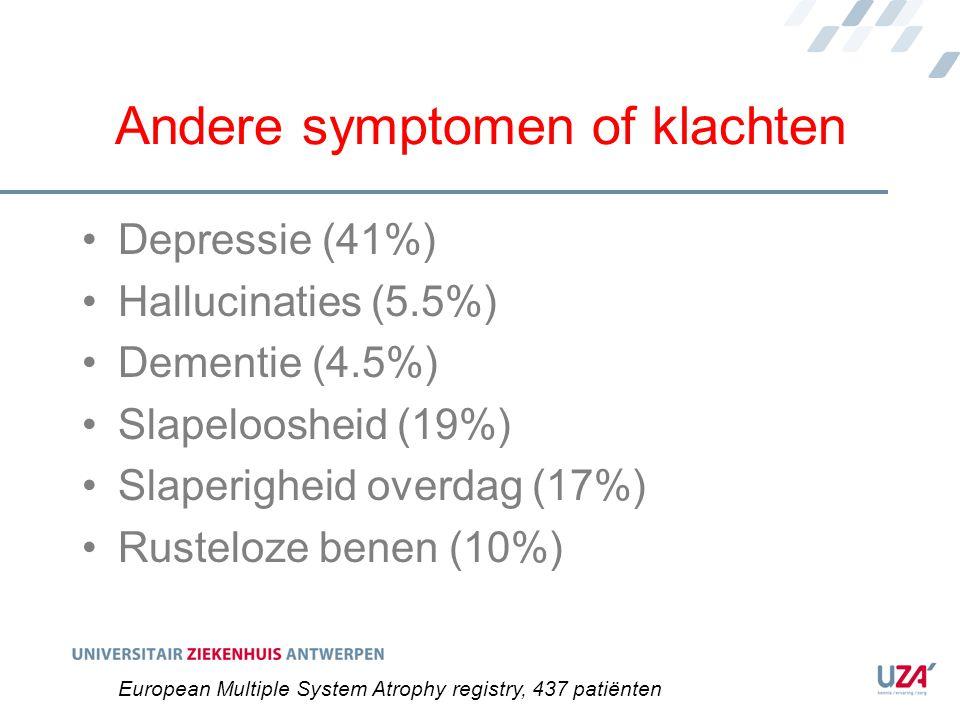 Andere symptomen of klachten
