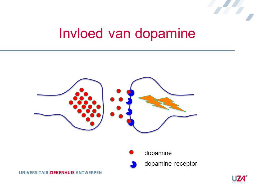 Invloed van dopamine dopamine dopamine receptor