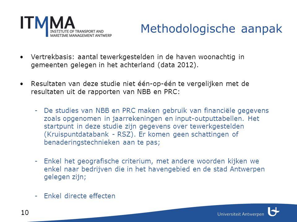 Datacollectie Methodologische uitdagingen: