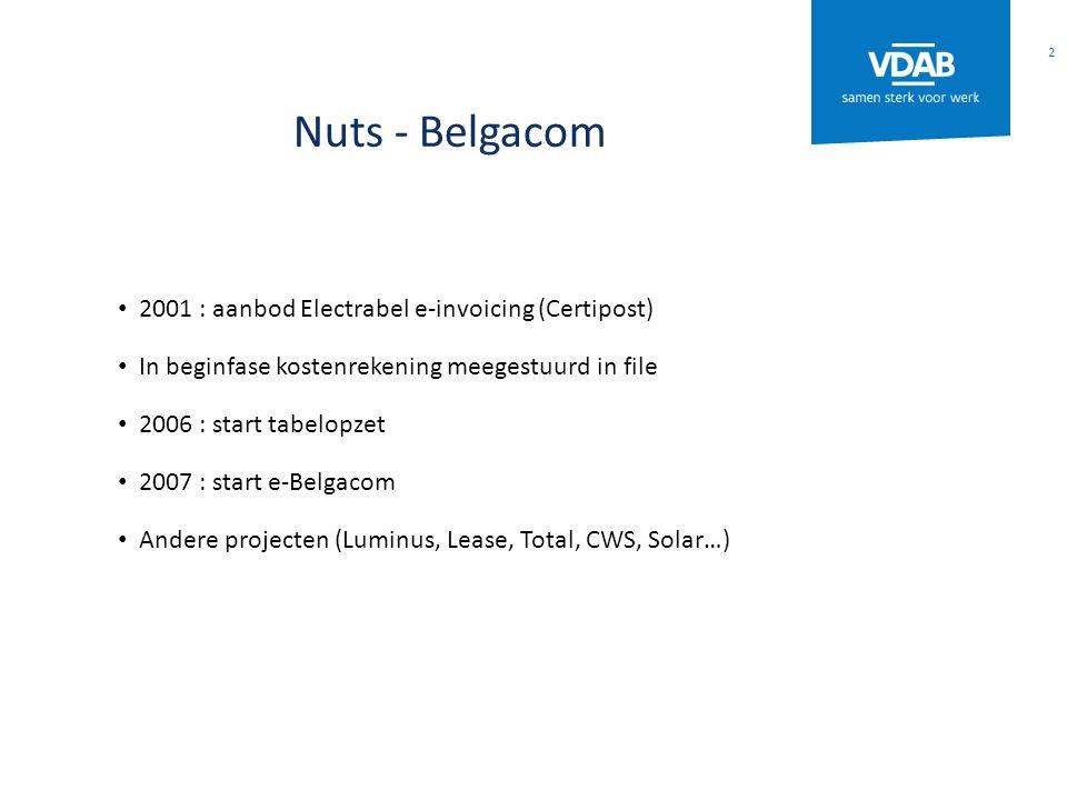 Nuts - Belgacom 2001 : aanbod Electrabel e-invoicing (Certipost)