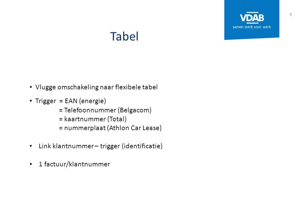 Tabel Vlugge omschakeling naar flexibele tabel Trigger = EAN (energie)