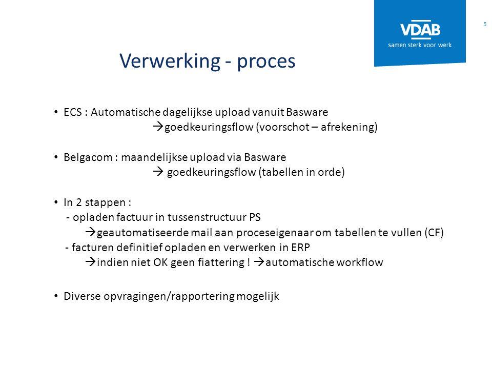 Verwerking - proces ECS : Automatische dagelijkse upload vanuit Basware. goedkeuringsflow (voorschot – afrekening)