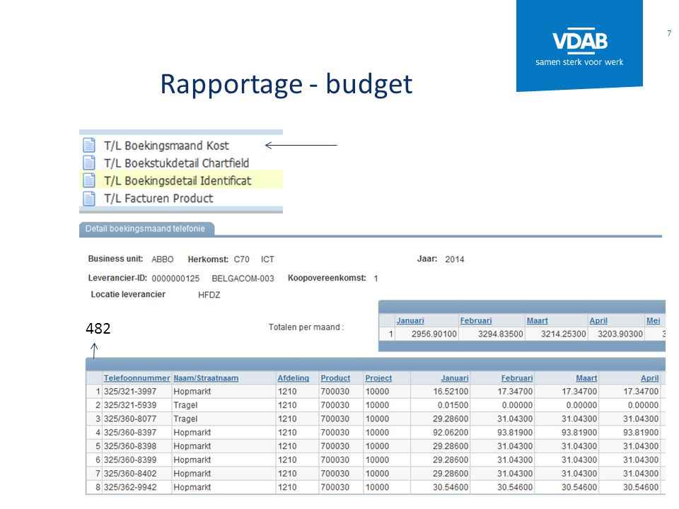 Rapportage - budget 482