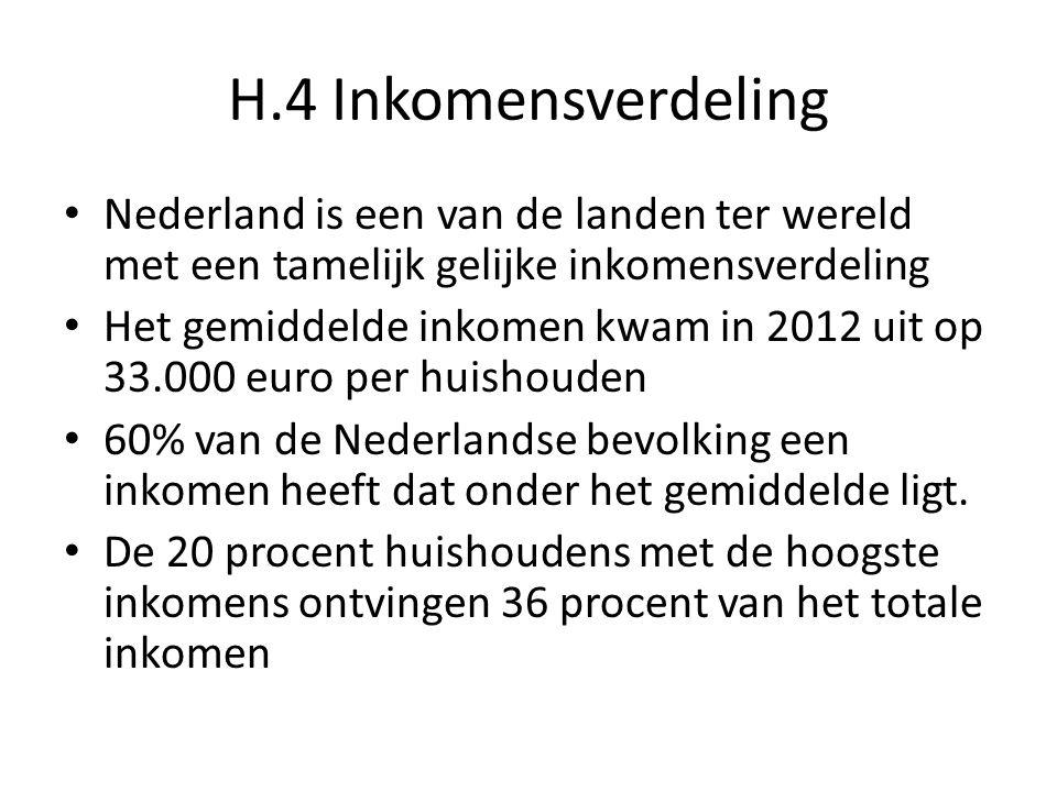 H.4 Inkomensverdeling Nederland is een van de landen ter wereld met een tamelijk gelijke inkomensverdeling.
