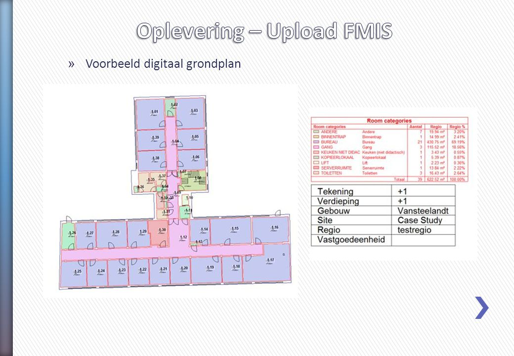 Oplevering – Upload FMIS