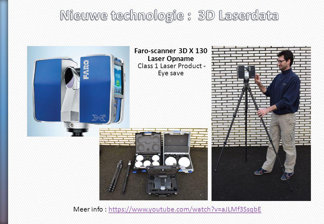 Nieuwe technologie : 3D Laserdata