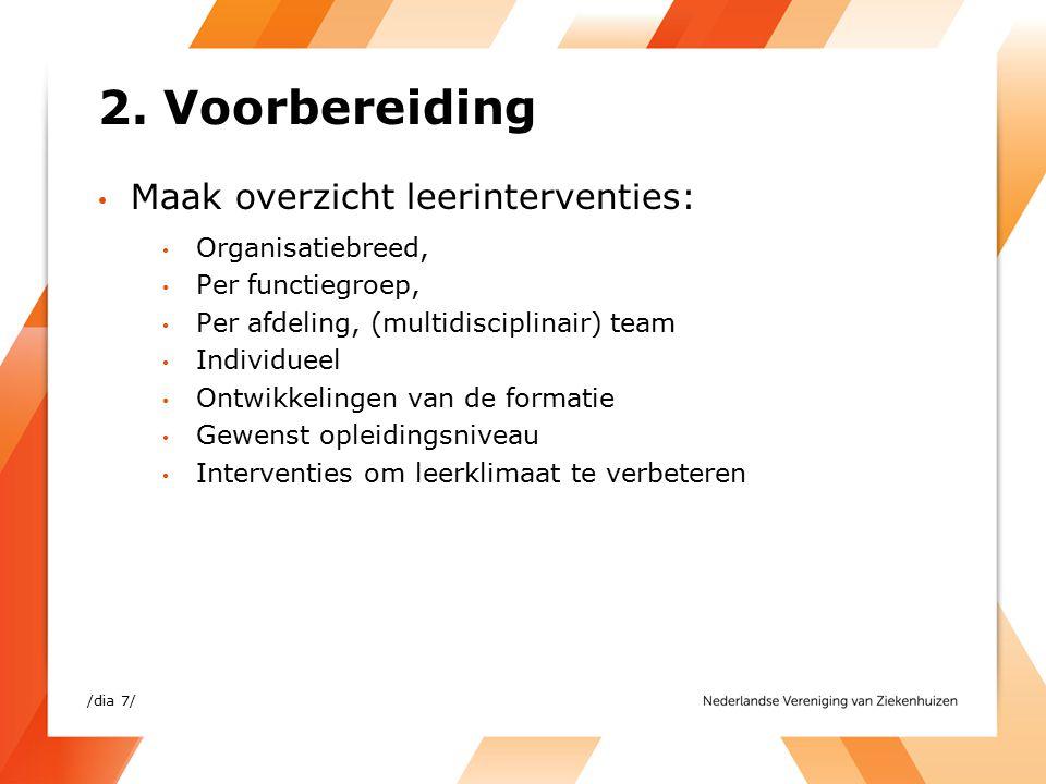2. Voorbereiding Maak overzicht leerinterventies: Organisatiebreed,